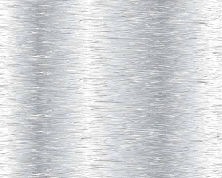 durability: metal texture