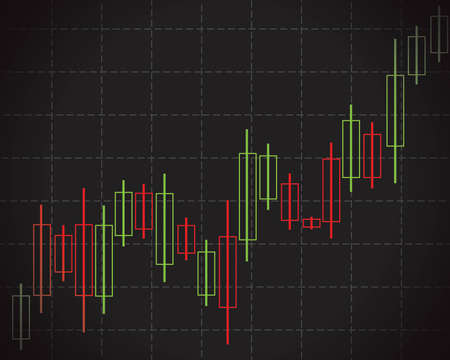stock price quote: candlestick trading chart in forex and day trading stock market analysis
