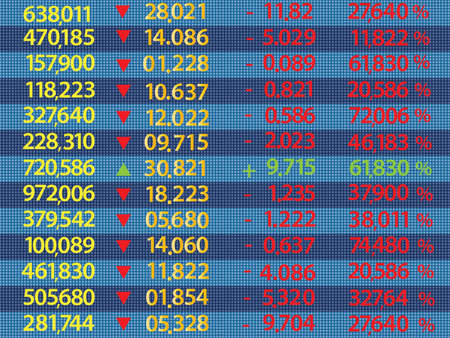 stock quotes: Display of Stock market quotes in China.