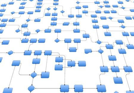 diagrama de flujo: Diagrama de flujo de negocios