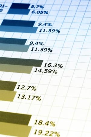 Finance elemzése koncepció - a chart tollal Stock fotó