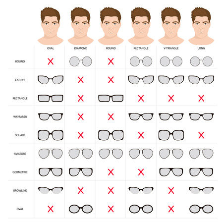 Right glasses for mans face shape. Stock vector illustration of glasses shapes for different male face types. glasses for man. frame styles. male glasses different types.