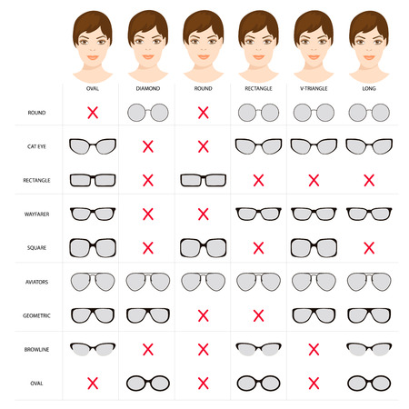 Right glasses for women s face shape. Stock vector illustration of glasses shapes for different female face types. glasses for woman. frame styles. Female glasses different types. Illustration