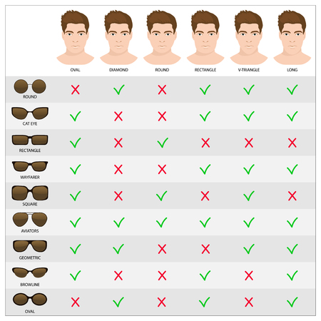 Stock vector illustration of sunglasses shapes for different mens face types - square, triangle, circle, oval, diamond, long, heart, rectangle. sun glasses for Man. Human Face avatar set. Male sunglasses different types.