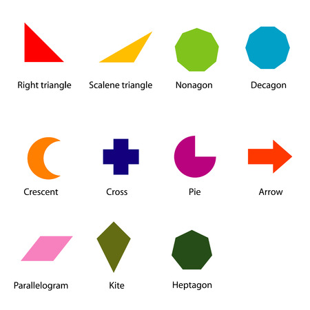 right angled: shapes chart for kids