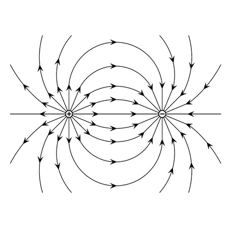 magnetosphere: Electric field of a positive and a negative point charge vector