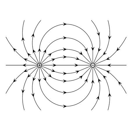 Elektrische Feld einer positiven und einer negativen Punktladung vector Standard-Bild - 42121867