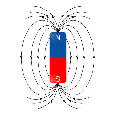 umschwung: Magnetfeldvektor