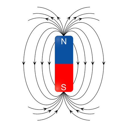 magnetic north: magnetic field vector
