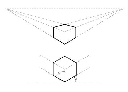 isométrica y dibujo en perspectiva del vector Ilustración de vector