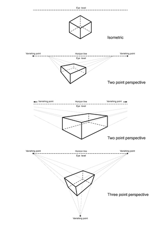 penumbra: isometric and perspective drawing vector Illustration