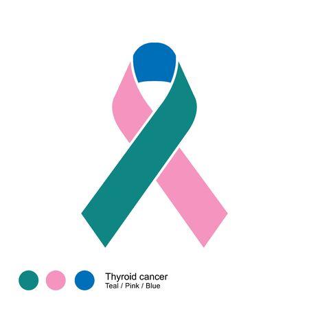 thyroid cancer: thyroid cancer ribbon vector Illustration