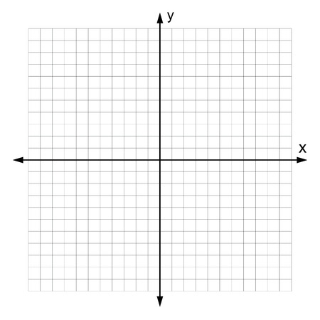 two dimensional: Cartesian Coordinate System vector