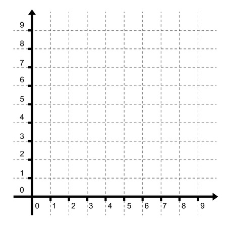 x and y axis vector