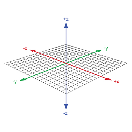three dimensional: 3d coordinate axis vector