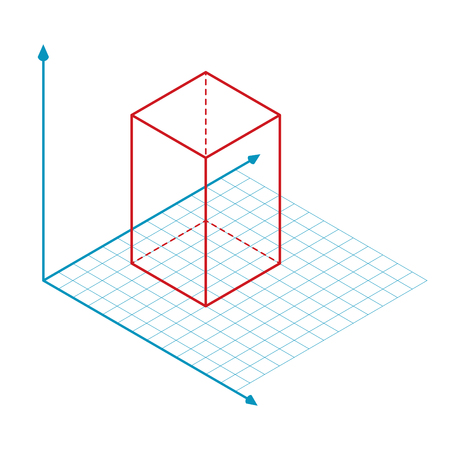 Direction de l'axe xy et z
