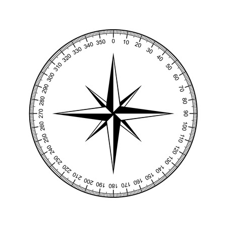 orienting: compass isolated on white background