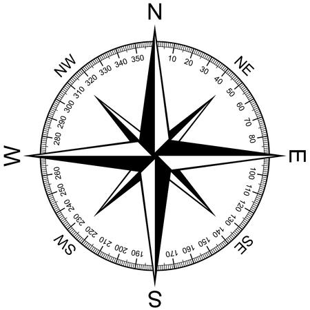 bussola: Compass Rose isolato su bianco Vettoriali