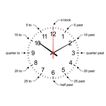 Early learning learn to tell time wall clock vector Stock Vector - 58872124