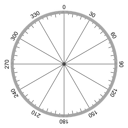 circle with degrees marked Illustration