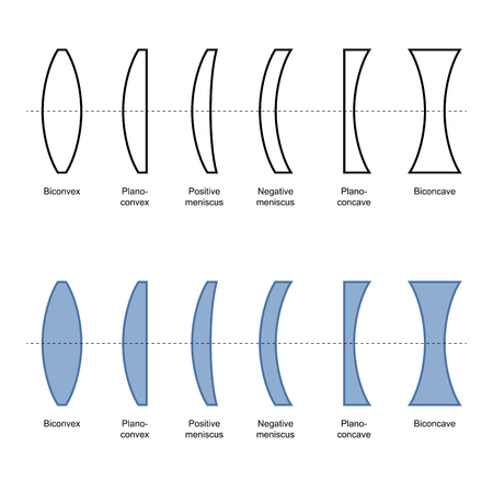 concave: Types And Classification Of Simple Lenses vector