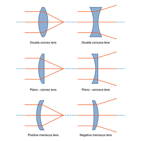 chromatic: Ray Diagrams for Lenses vector Illustration