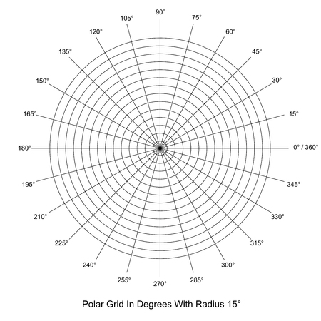 Polar Grid In Degrees-vector