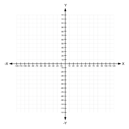 X and y axis cartesian coordinate plane with numbers with dotted line.