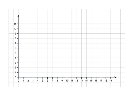 mathematics: X and y axis cartesian coordinate plane with numbers with dotted line.