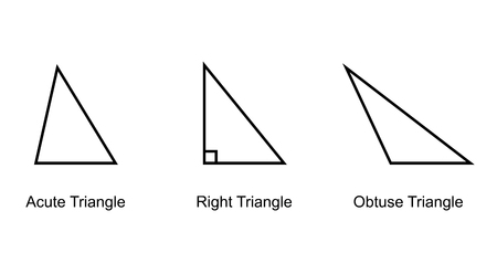Types of Triangles on white background vector illustration