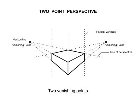 dibujo en perspectiva aislado en la ilustración de vector de fondo blanco
