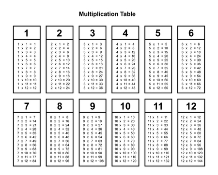 multiplication table chart or multiplication table printable vector illustration Vettoriali