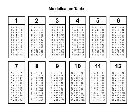 tabla de multiplicar o tabla de multiplicar ilustración vectorial imprimible Ilustración de vector