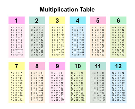 multiplication table chart or multiplication table printable vector illustration Çizim