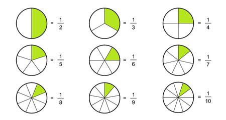 2D 3D Fraktionskuchen. Brüche für Website-Präsentation decken Poster flache Umrisssymbol isoliert auf weißem Hintergrund