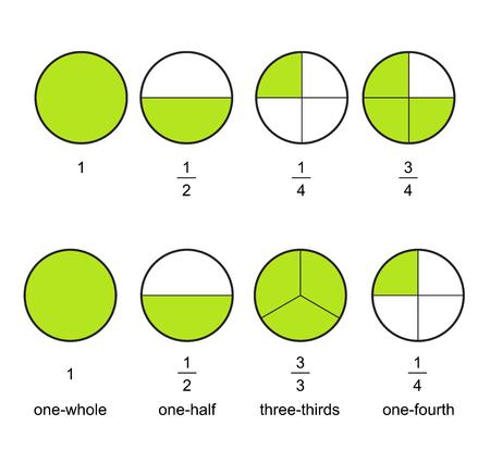 Pastel de fracciones 2D 3D. Fracciones para el icono de contorno plano del cartel de la portada de la presentación del sitio web aislado sobre fondo blanco.