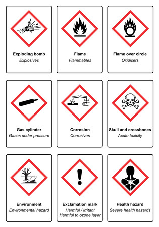 The Globally Harmonized System of Classification and Labeling of Chemicals vector on white background Vektoros illusztráció