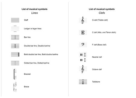 List of musical symbols , Elements of musical symbols, icons and annotations.