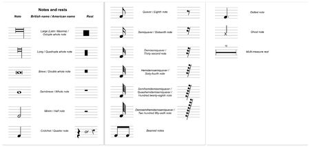 set of musical symbols , notes and rests , Elements of musical symbols, icons and annotations.