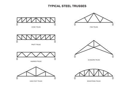 Roofing building steel frame cover roof truss. Basic components of a roof truss on white background.