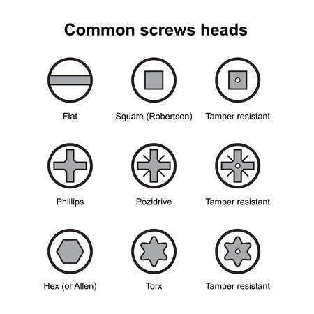 Common screws heads. Types of Slots bolt heads. The screw head. Instructions.
