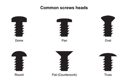 Common screws heads. Types of Slots bolt heads. The screw head. Instructions. 向量圖像