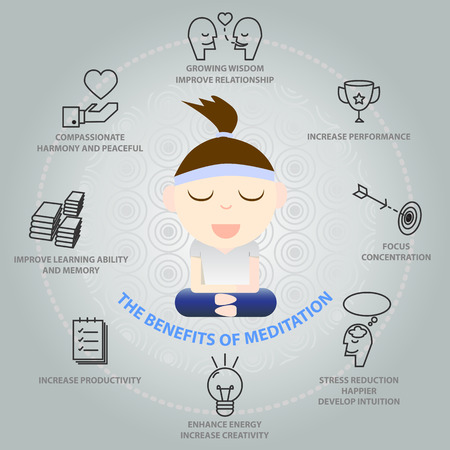 sitting meditation: The benefits of meditation infographic, way to happiness, vector illustration for design Illustration