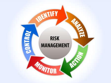 risicomanagement diagram met 5 stap oplossing - vectoreps10 Stock Illustratie