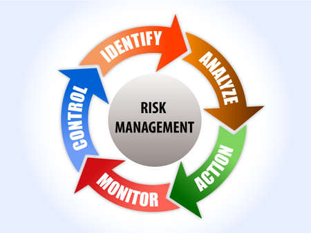 information management: risk management diagram with 5 step solution - vector eps10