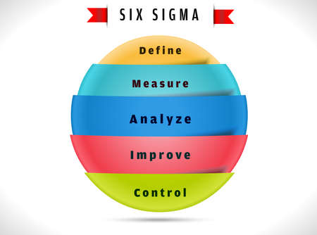 vector eps10: six sigma flow concept -vector EPS10