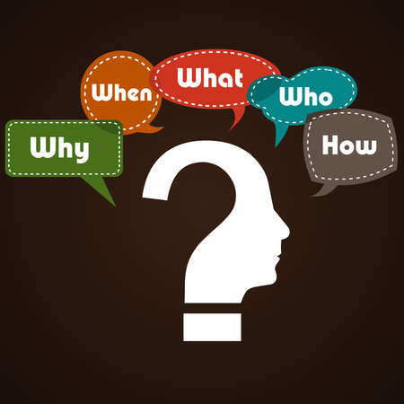 cause: thinking head question diagram of what when where why who how for root cause analysis