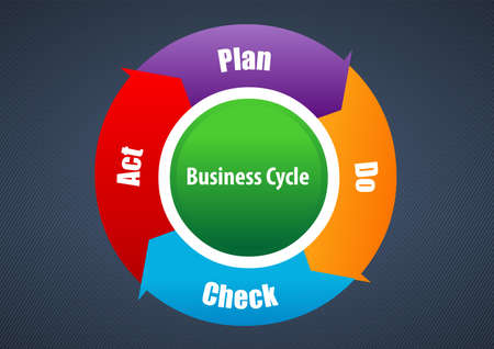 Vector Plan Do Check Act diagram and cycle, pdca