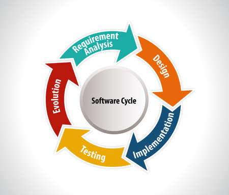 Software development workflow process coding testing analysis infographic vector illustration -vector eps10 Vector Illustration