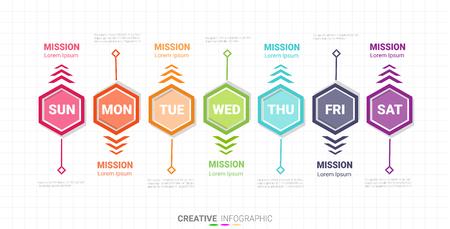 planificateur hebdomadaire, entreprise de chronologie pour 7 jours, vecteur de conception d'infographie de chronologie et entreprise de présentation peuvent être utilisés pour le concept d'entreprise avec 7 options, étapes ou processus.